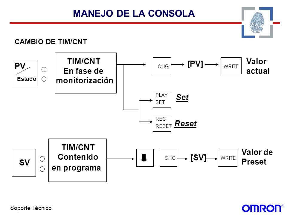 MANEJO DE LA CONSOLA TIM/CNT En fase de Valor actual [PV] PV